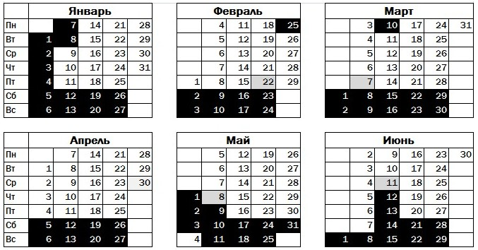 Производственный календарь на 2008 год