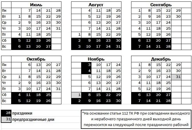 В разделе Справочник для бухгалтера Производственный календарь на…