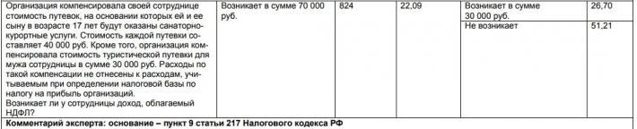 Открыть оригинал изображения (1050x213, 124.92 Кб)