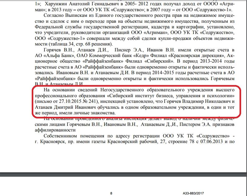 Договор безвозмездного пользования оборудованием между физ и юр лицом