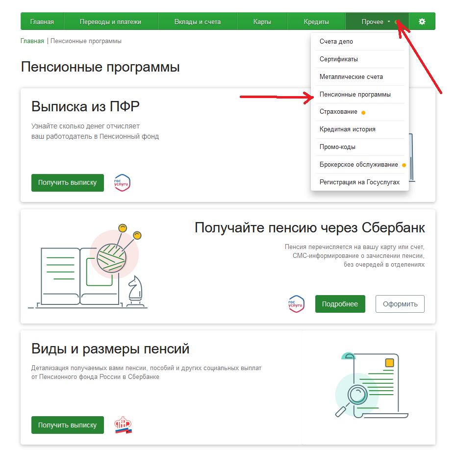Пенсионный кредит в сбербанк онлайн как инвестировать в российскую экономику