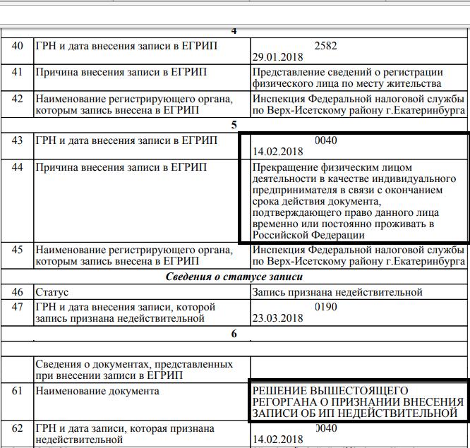 Срок регистрации ип екатеринбург протокол ооо при регистрации изменений в устав