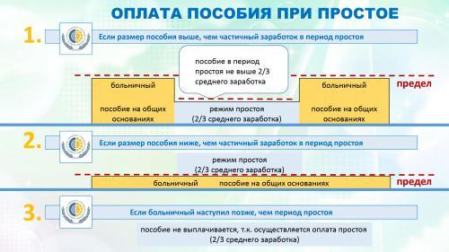 Бесплатная приватизация земли в россии