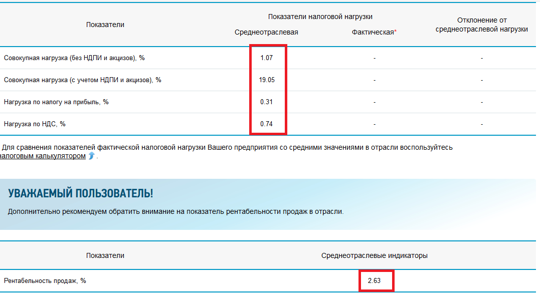 Оценка квартиры для сбербанка ипотека нижний новгород