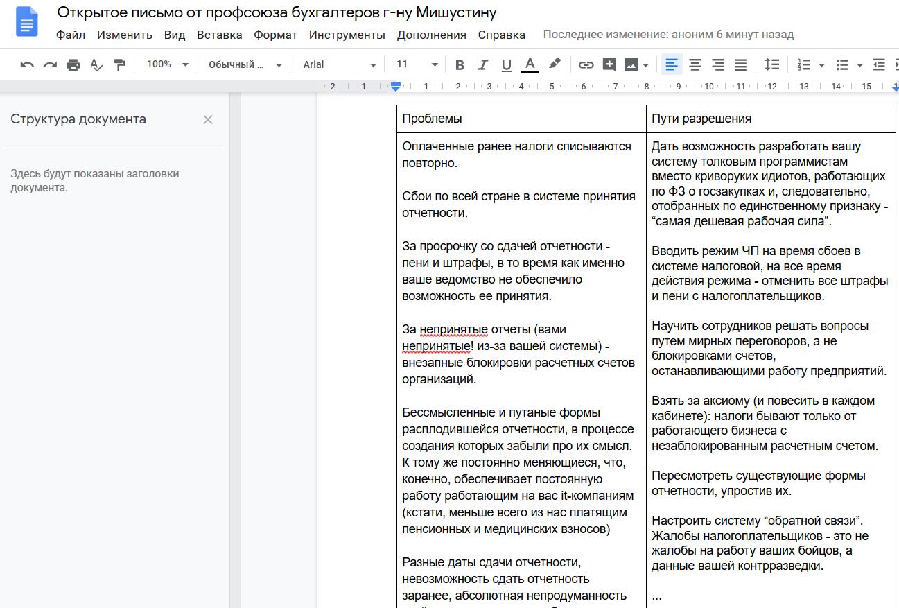 Переводчик онлайн для бухгалтеров декларации 3 ндфл конец года