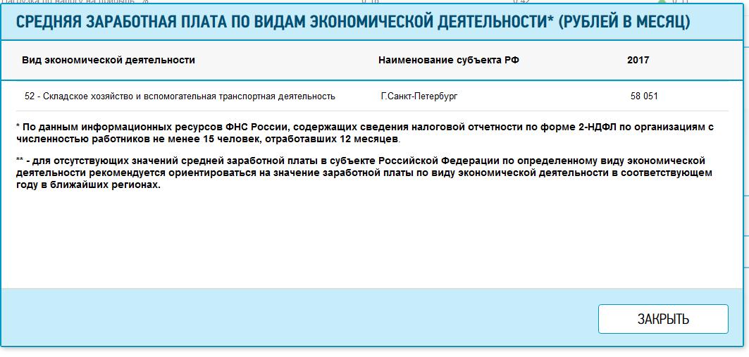 Электронная отчетность в налоговую санкт петербург бланк заявления р24001 на изменения адреса регистрации ип