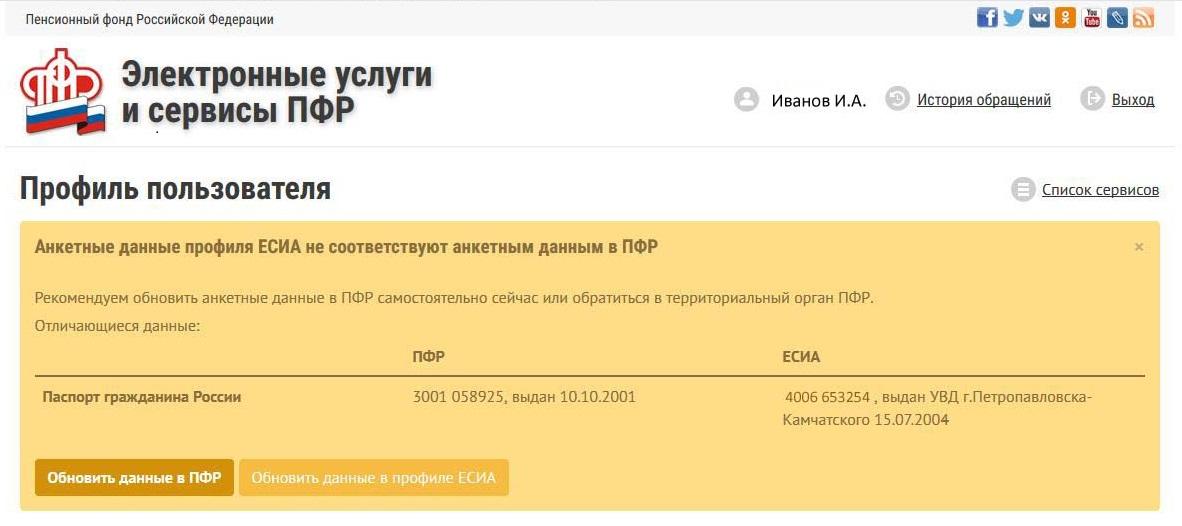 оформить кредит онлайн по паспорту мы актуализировали
