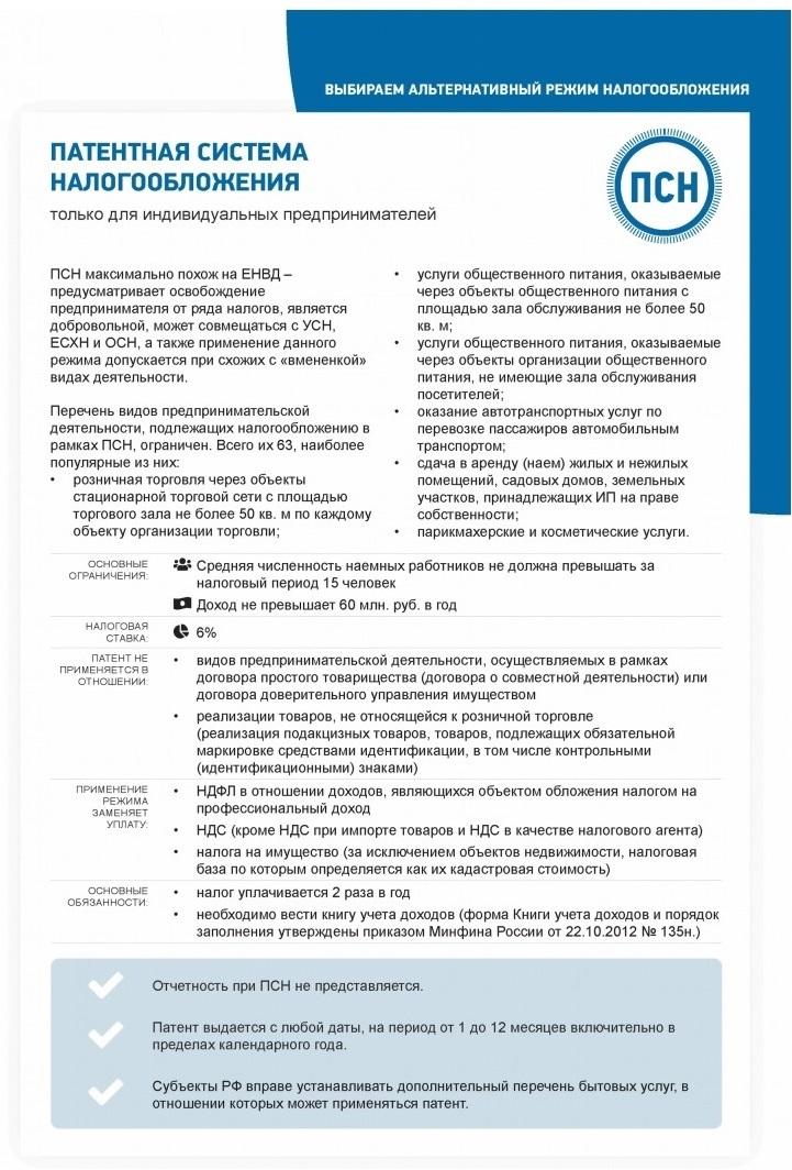 Патент на розничную торговлю табачными изделиями 2021 купить табак для сигарет в ульяновске